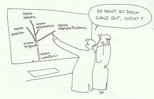 Homo oeconomicus: ein a priori wahres Modell? © 2014 OH, Spektrum der Wissenschaft Verlagsgesellschaft mbH, Heidelberg.